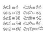 Dibujo de La Taula de Multiplicar del 6